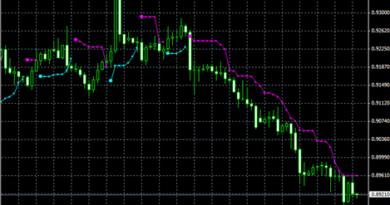 PriceChannel_Stop_v1