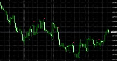 AltrTrend_Signal