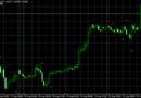 EMA-Crossover_Signal